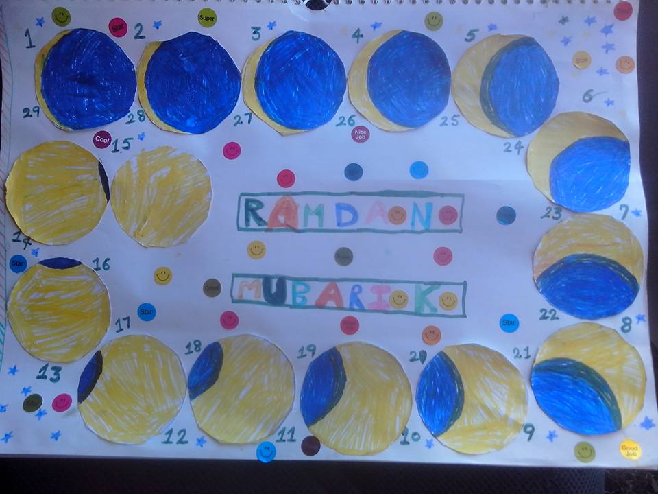 Phases of Moon for kids